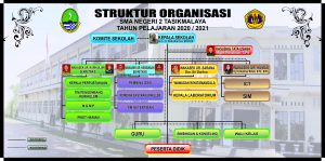 STRUKTUR SMAN2 2020-2021
