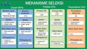 meknisme1