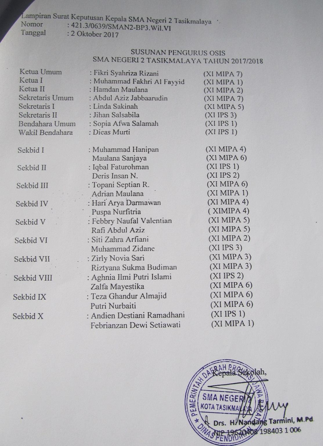 Contoh Surat Keputusan Osis Sma